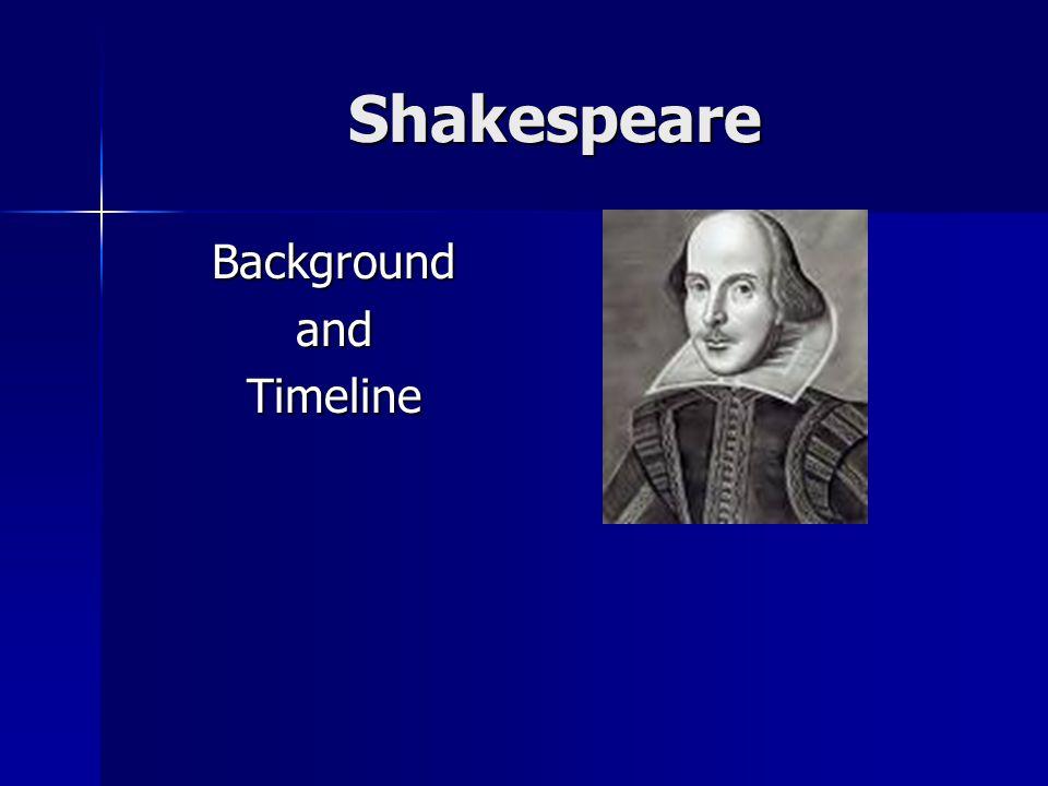 Shakespeare BackgroundandTimeline