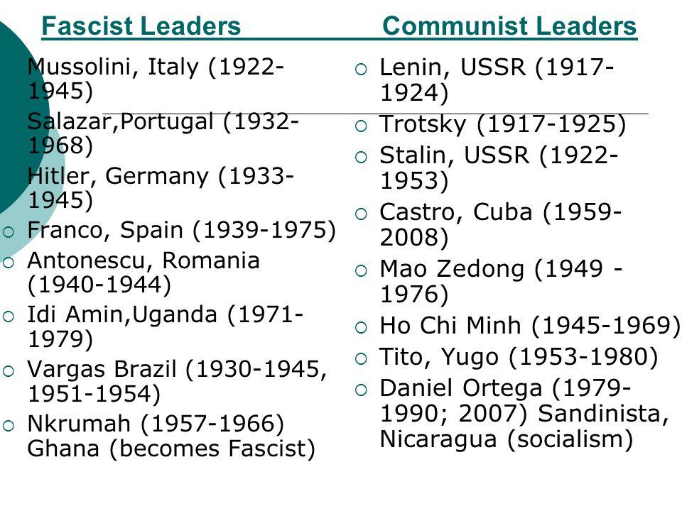 Fascist LeadersCommunist Leaders  Mussolini, Italy (1922- 1945)  Salazar,Portugal (1932- 1968)  Hitler, Germany (1933- 1945)  Franco, Spain (1939-