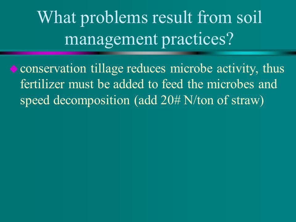 What problems result from soil management practices? u conservation tillage reduces microbe activity, thus fertilizer must be added to feed the microb