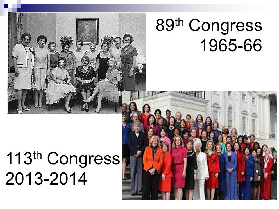 Race in Congress: Then & Now Race in Congress Chart