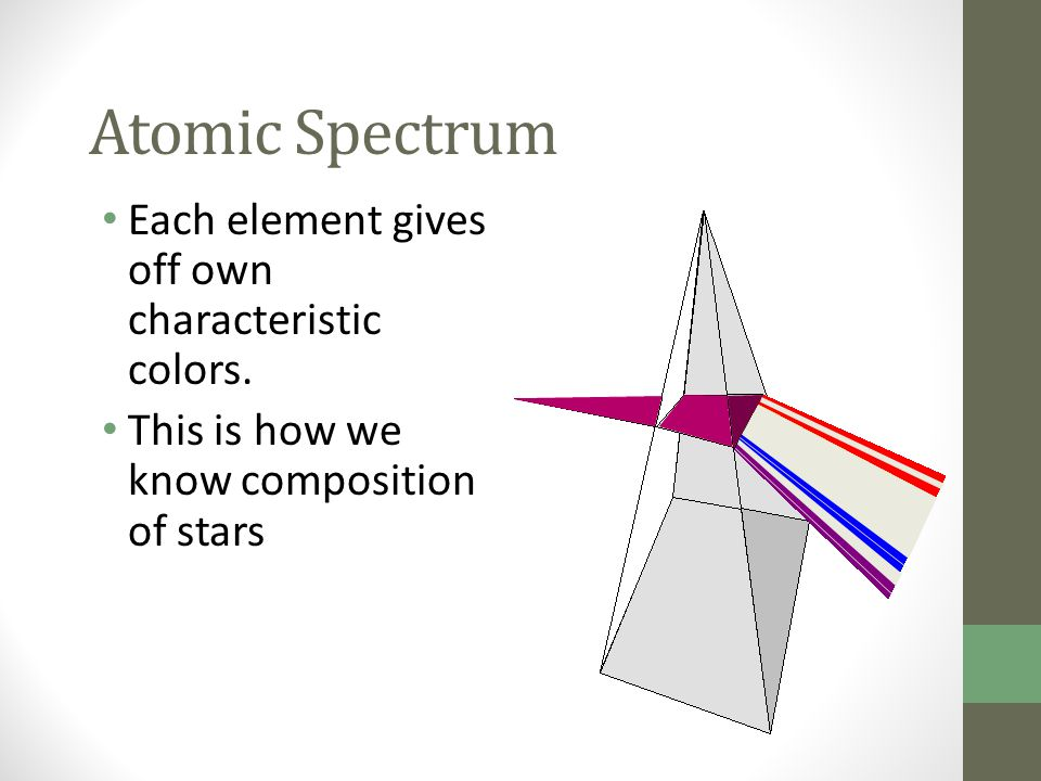 Atomic Spectrum Each element gives off own characteristic colors. This is how we know composition of stars