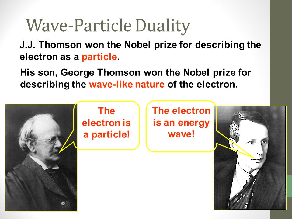 Wave-Particle Duality J.J. Thomson won the Nobel prize for describing the electron as a particle. His son, George Thomson won the Nobel prize for desc