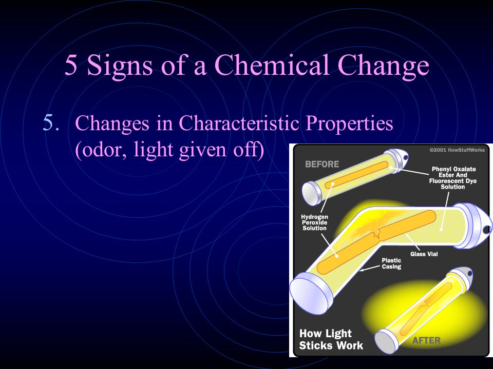 5 Signs of a Chemical Change 5. Changes in Characteristic Properties (odor, light given off)