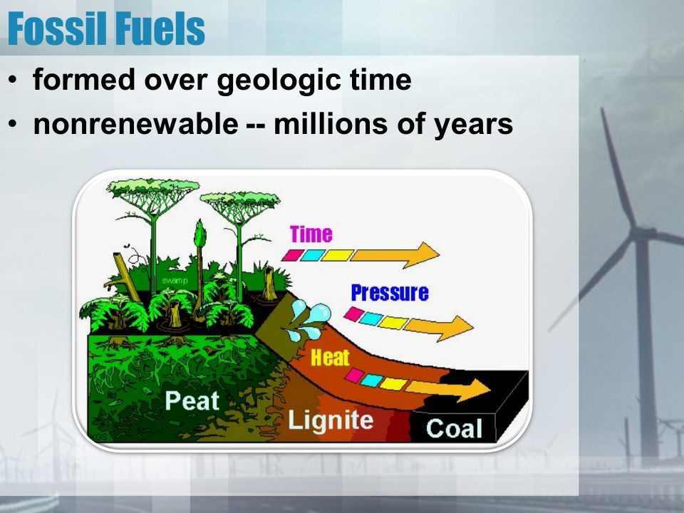 Fossil Fuels formed over geologic time nonrenewable -- millions of years