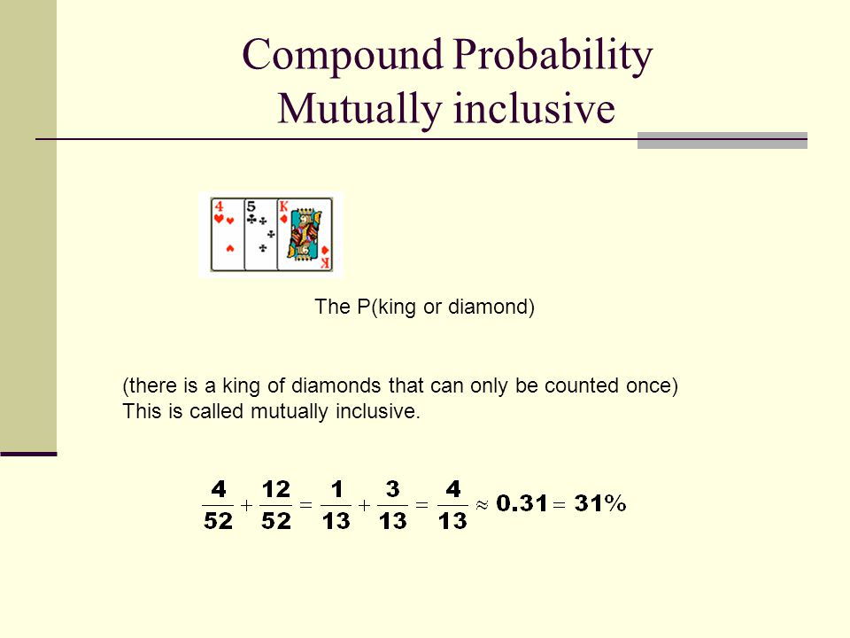 Compound Probability Mutually inclusive The P(king or diamond) (there is a king of diamonds that can only be counted once) This is called mutually inclusive.
