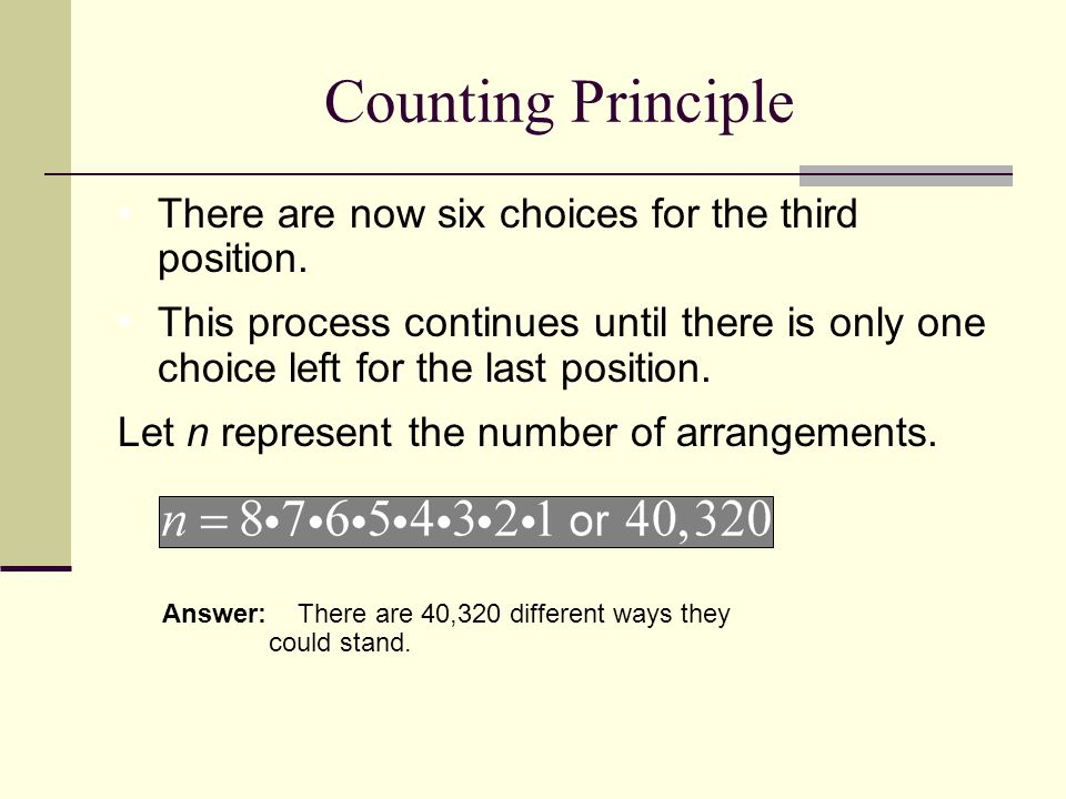 Counting Principle There are now six choices for the third position. This process continues until there is only one choice left for the last position.