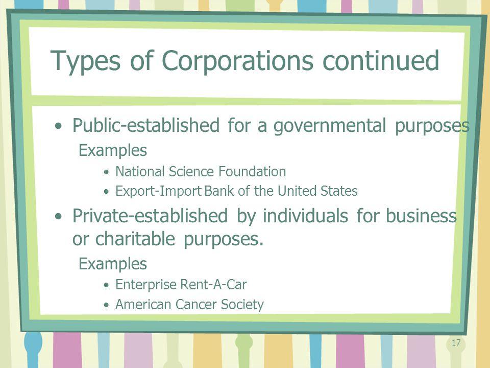 Types of Corporations continued Public-established for a governmental purposes Examples National Science Foundation Export-Import Bank of the United S