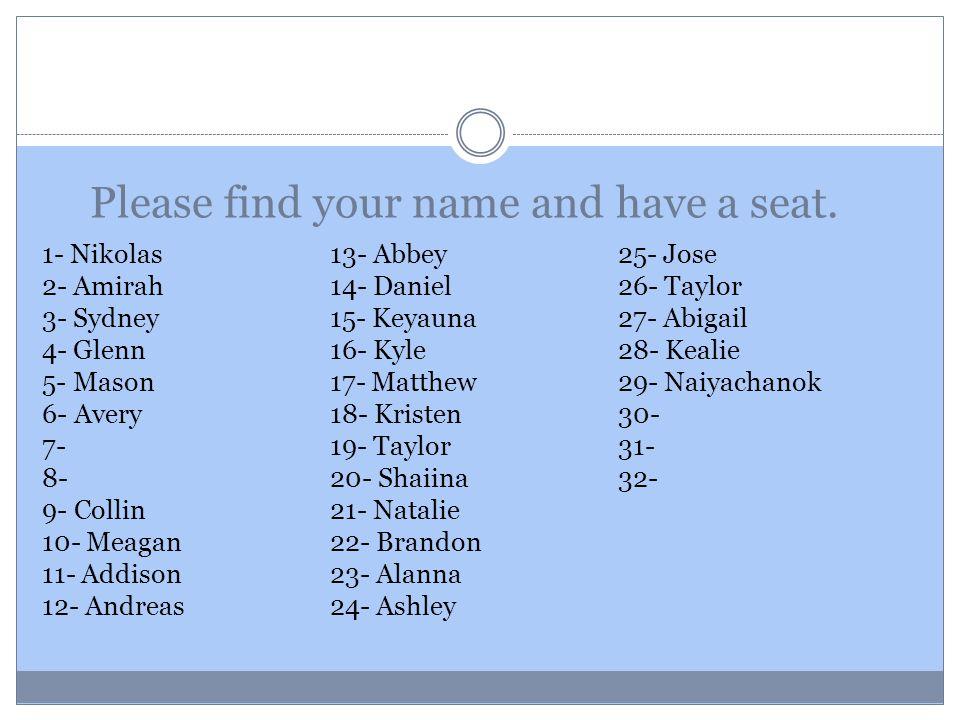 Please find your name and have a seat. 1- Nikolas13- Abbey 25- Jose 2- Amirah14- Daniel26- Taylor 3- Sydney15- Keyauna27- Abigail 4- Glenn16- Kyle28-