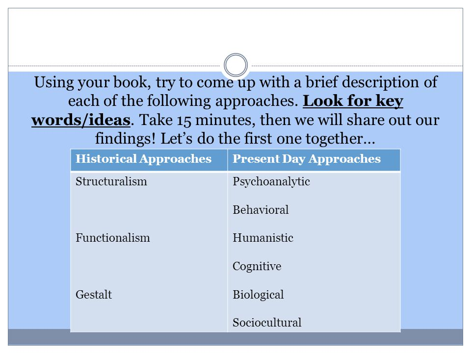 Using your book, try to come up with a brief description of each of the following approaches. Look for key words/ideas. Take 15 minutes, then we will