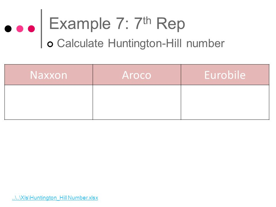 Example 7: 7 th Rep Calculate Huntington-Hill number NaxxonArocoEurobile..\..\Xls\Huntington_Hill Number.xlsx
