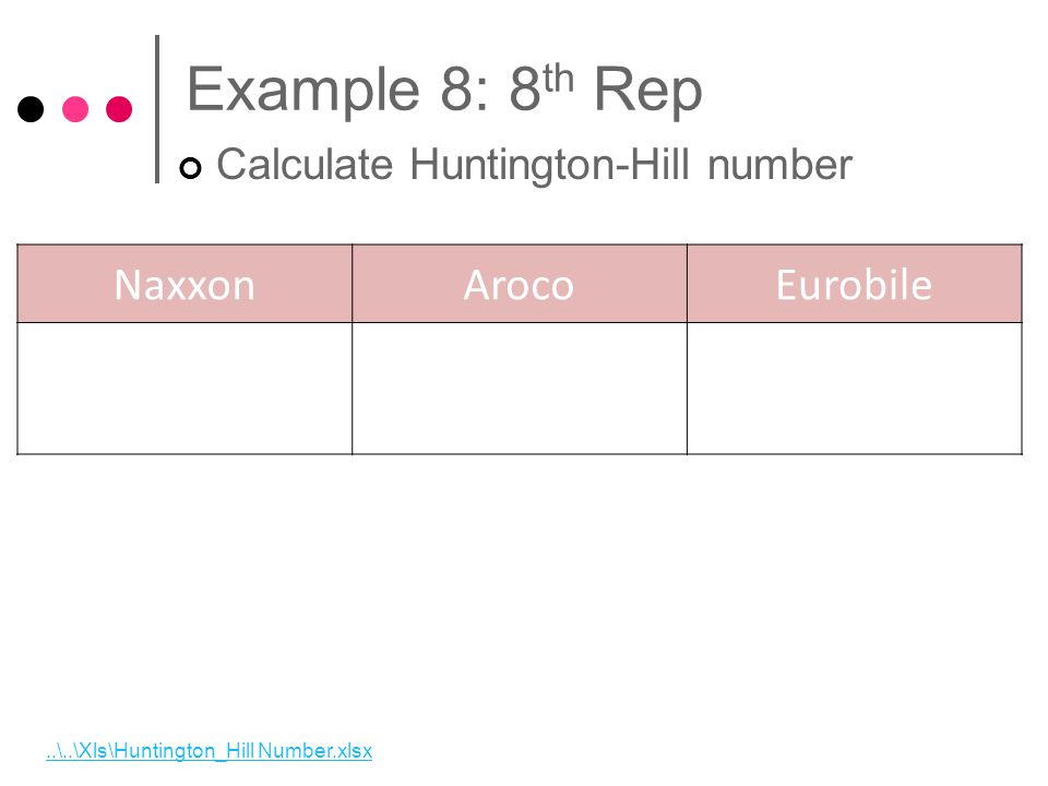 Example 8: 8 th Rep Calculate Huntington-Hill number NaxxonArocoEurobile..\..\Xls\Huntington_Hill Number.xlsx