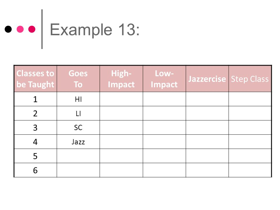 Example 13: Classes to be Taught Goes To High- Impact Low- Impact JazzerciseStep Class 1 HI 2 LI 3 SC 4 Jazz 5 6