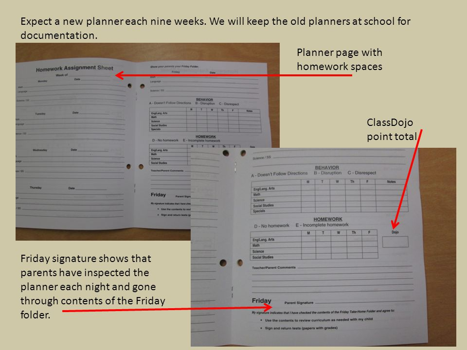 Planner page with homework spaces Friday signature shows that parents have inspected the planner each night and gone through contents of the Friday fo
