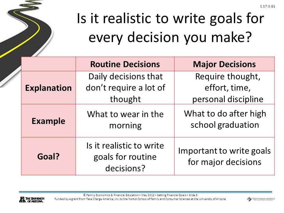 © Family Economics & Financial Education – May 2012 – Setting Financial Goals – Slide 5 Funded by a grant from Take Charge America, Inc.