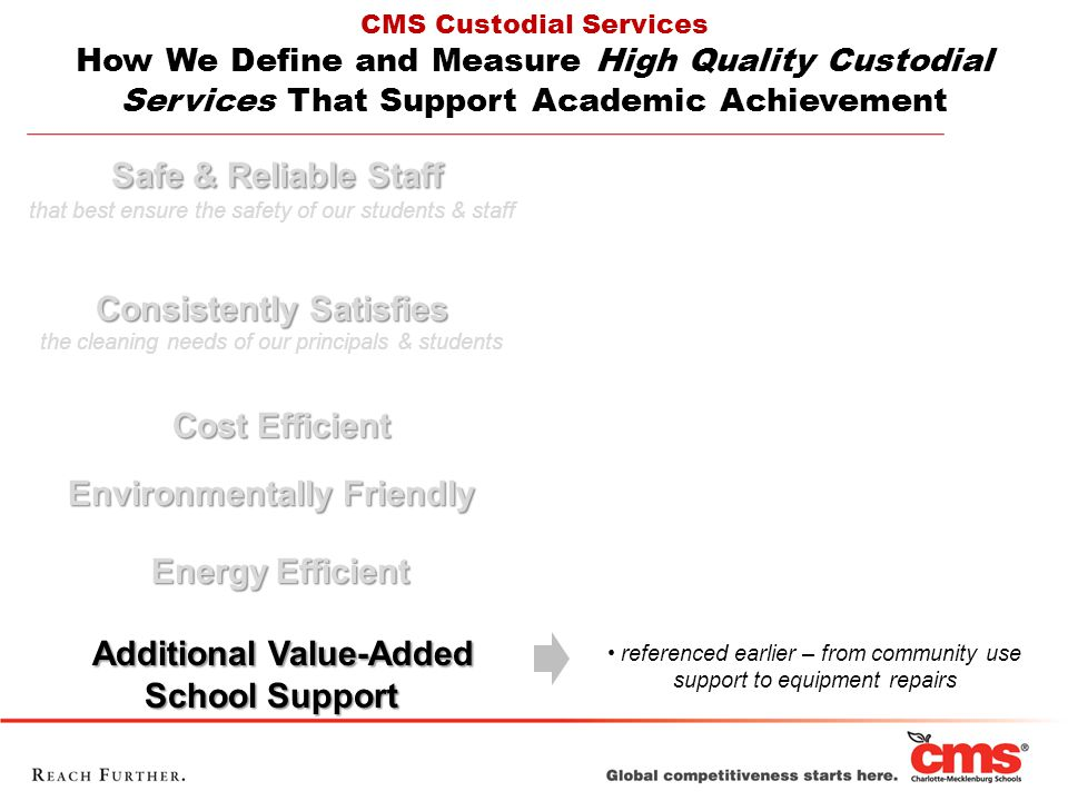 Safe & Reliable Staff that best ensure the safety of our students & staff Consistently Satisfies the cleaning needs of our principals & students Cost Efficient Cost Efficient Environmentally Friendly Energy Efficient Energy Efficient Additional Value-Added School Support Additional Value-Added School Support CMS Custodial Services How We Define and Measure High Quality Custodial Services That Support Academic Achievement referenced earlier – from community use support to equipment repairs