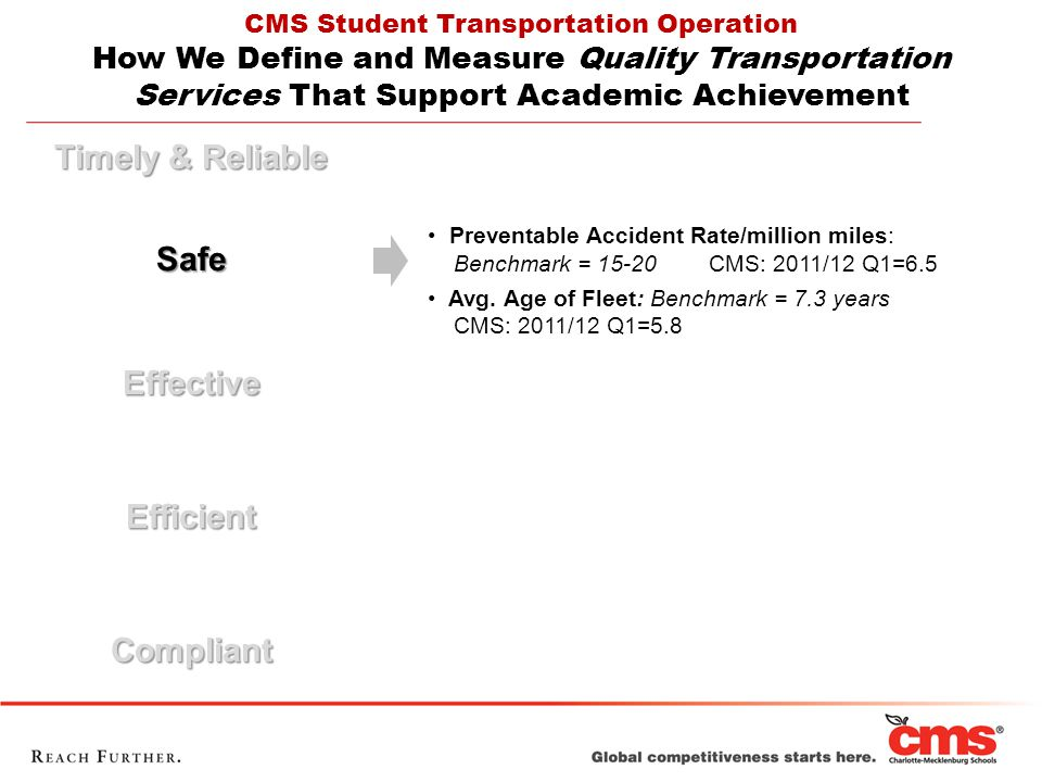 Timely & Reliable SafeEffectiveEfficientCompliant CMS Student Transportation Operation How We Define and Measure Quality Transportation Services That Support Academic Achievement Preventable Accident Rate/million miles: Benchmark = 15-20 CMS: 2011/12 Q1=6.5 Avg.