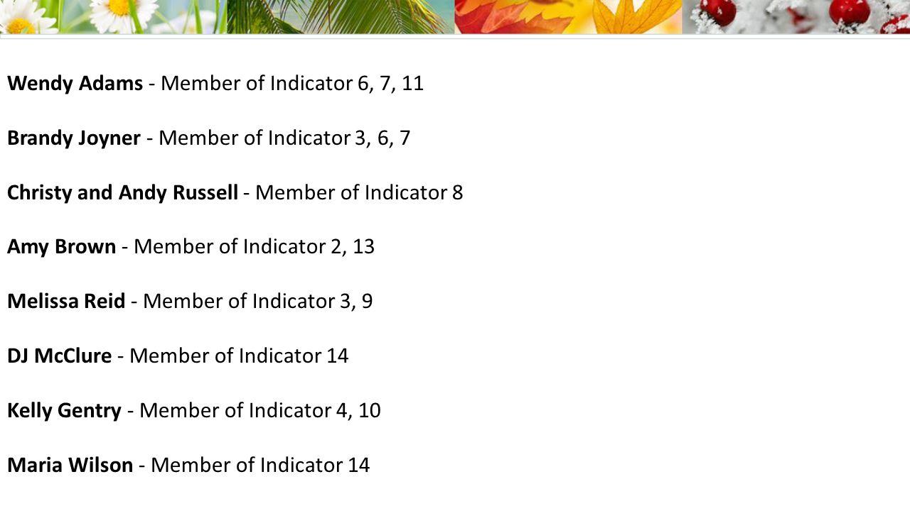 Wendy Adams - Member of Indicator 6, 7, 11 Brandy Joyner - Member of Indicator 3, 6, 7 Christy and Andy Russell - Member of Indicator 8 Amy Brown - Member of Indicator 2, 13 Melissa Reid - Member of Indicator 3, 9 DJ McClure - Member of Indicator 14 Kelly Gentry - Member of Indicator 4, 10 Maria Wilson - Member of Indicator 14