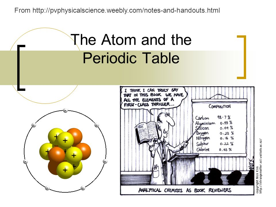 The Atom and the Periodic Table From http://pvphysicalscience.weebly.com/notes-and-handouts.html
