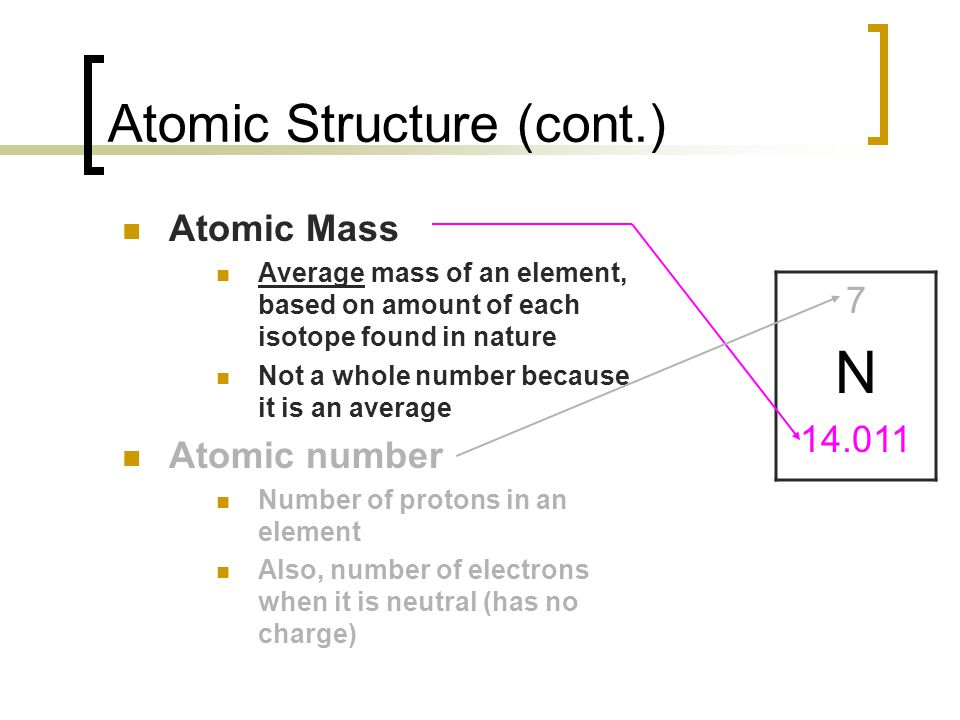 Atomic Structure (cont.) Atomic Mass Average mass of an element, based on amount of each isotope found in nature Not a whole number because it is an a