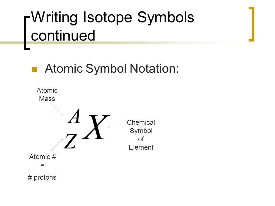 Writing Isotope Symbols continued Atomic Symbol Notation: Atomic Mass Atomic # = # protons Chemical Symbol of Element