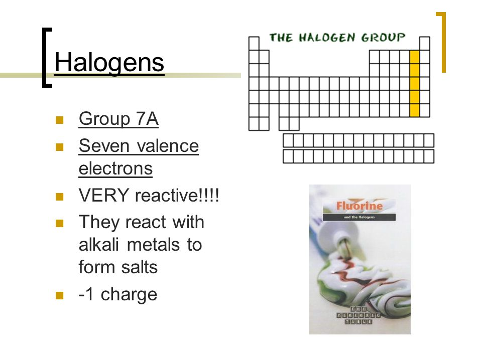 Halogens Group 7A Seven valence electrons VERY reactive!!!! They react with alkali metals to form salts -1 charge