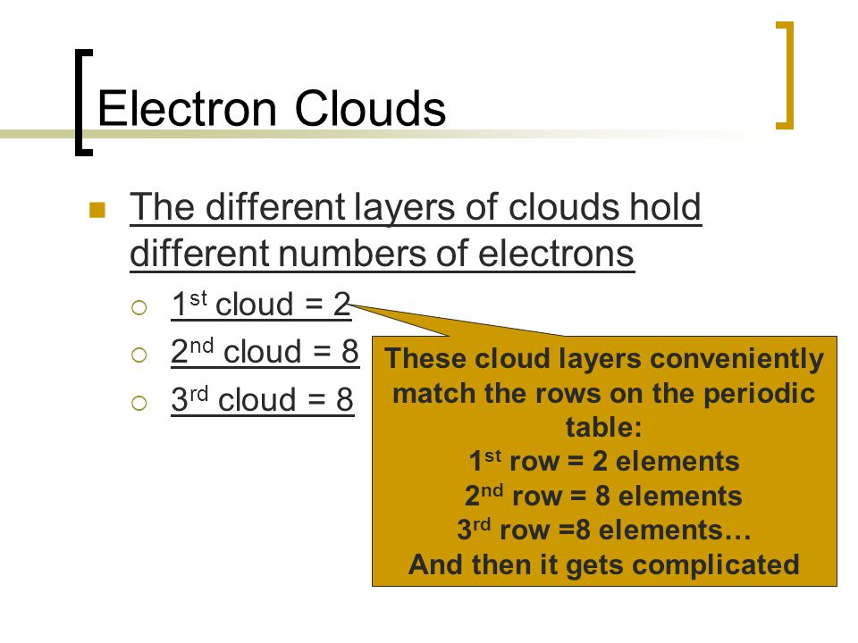 Electron Clouds The different layers of clouds hold different numbers of electrons  1 st cloud = 2  2 nd cloud = 8  3 rd cloud = 8 These cloud laye
