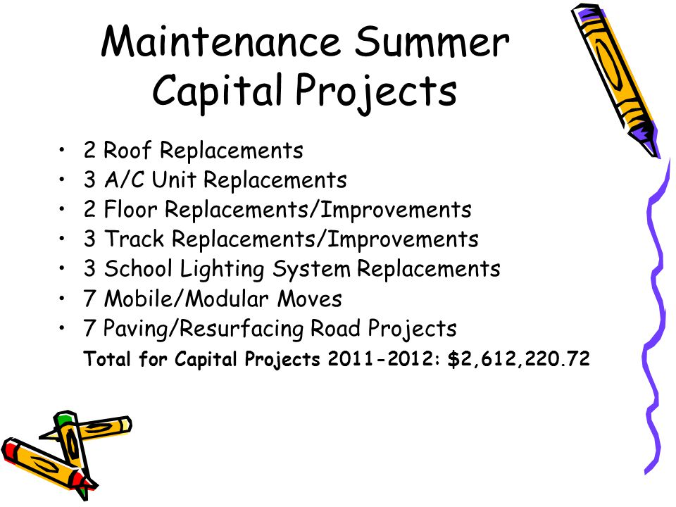 Maintenance Summer Capital Projects 2 Roof Replacements 3 A/C Unit Replacements 2 Floor Replacements/Improvements 3 Track Replacements/Improvements 3 School Lighting System Replacements 7 Mobile/Modular Moves 7 Paving/Resurfacing Road Projects Total for Capital Projects 2011-2012: $2,612,220.72