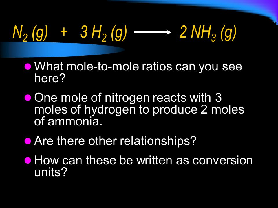 N 2 (g) + 3 H 2 (g) 2 NH 3 (g) What mole-to-mole ratios can you see here? One mole of nitrogen reacts with 3 moles of hydrogen to produce 2 moles of a