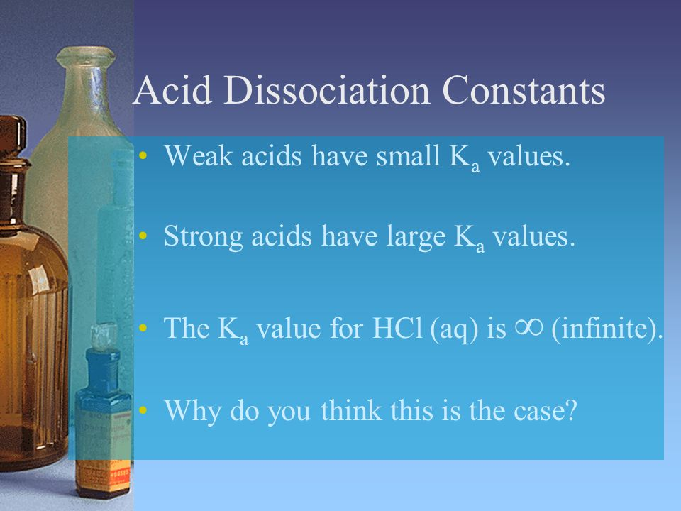 Acid Dissociation Constants Weak acids have small K a values.