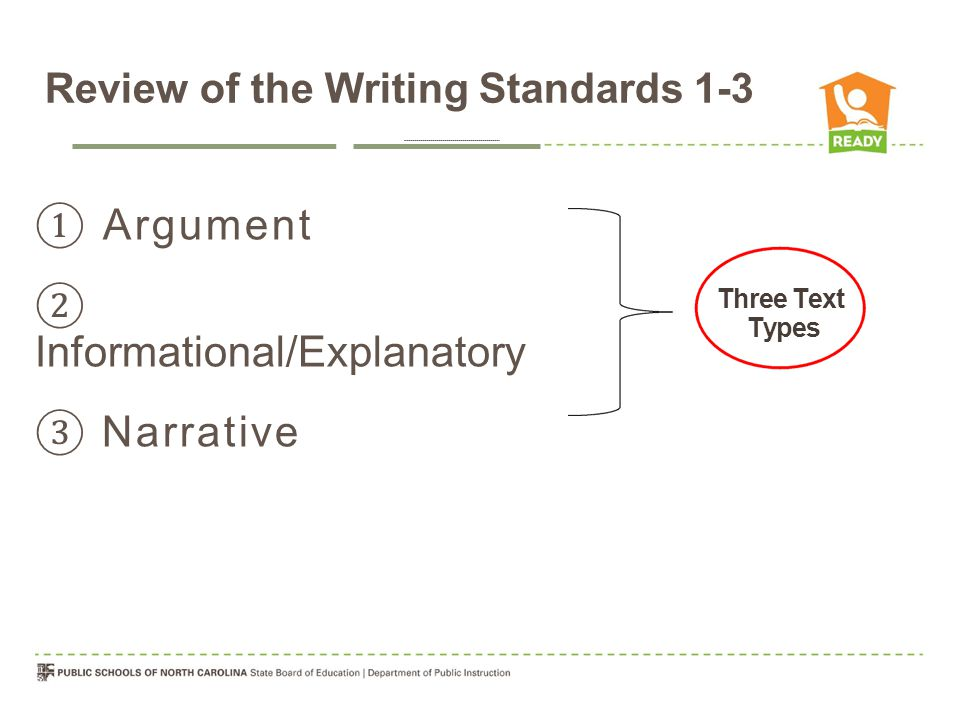 Review of the Writing Standards 1-3 ① Argument ② Informational/Explanatory ③ Narrative Three Text Types