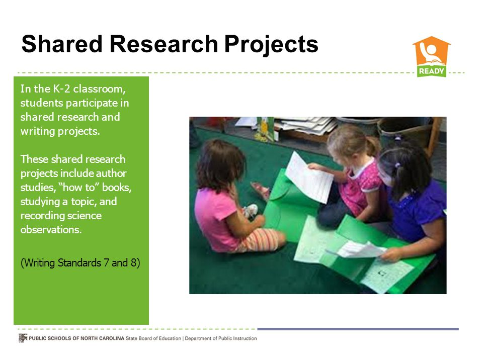 Shared Research Projects In the K-2 classroom, students participate in shared research and writing projects.