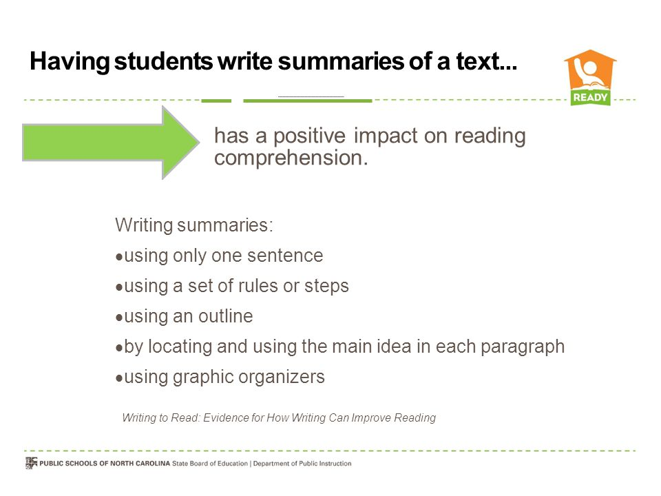 Having students write summaries of a text... has a positive impact on reading comprehension.