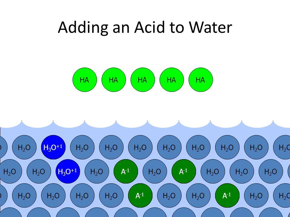 Adding an Acid to Water H2OH2OH2OH2OH2OH2OH2OH2OH2OH2OH2OH2OH2OH2OH2OH2OH2OH2OH2OH2OH2OH2O H2OH2OH2OH2OH 3 O +1 H2OH2OH2OH2OH2OH2OH2OH2OH2OH2OH2OH2OH2OH2OH2OH2O H2OH2OH2OH2OH2OH2OH2OH2OH2OH2OOH -1 H2OH2OH2OH2OH2OH2OH2OH2OH2OH2O H2OH2OH2OH2OH2OH2OH2OH2OH2OH2OH2OH2OH2OH2OH2OH2OH2OH2OH2OH2OH2OH2O HA A -1 H 3 O +1 A -1 H 3 O +1 A -1 H2OH2O H 3 O +1 A -1 H2OH2O