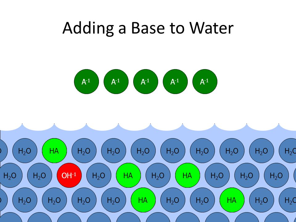  Each unit decrease in pH is a 10-fold increase in acidity.