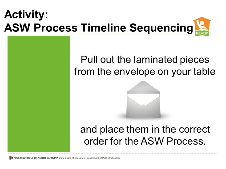 Activity: ASW Process Timeline Sequencing Pull out the laminated pieces from the envelope on your table and place them in the correct order for the AS