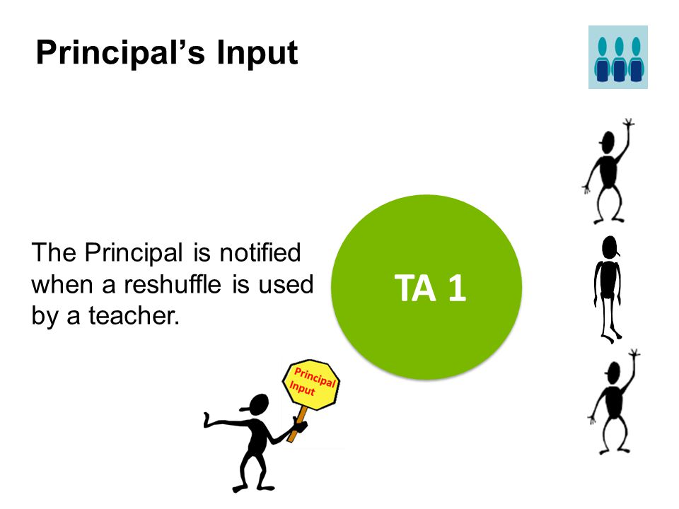 Principal's Input The Principal is notified when a reshuffle is used by a teacher.