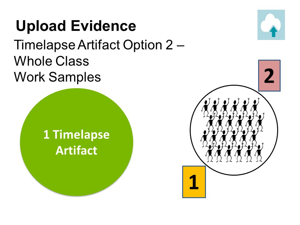Timelapse Artifact Option 2 – Whole Class Work Samples 2 1 1 Timelapse Artifact Upload Evidence