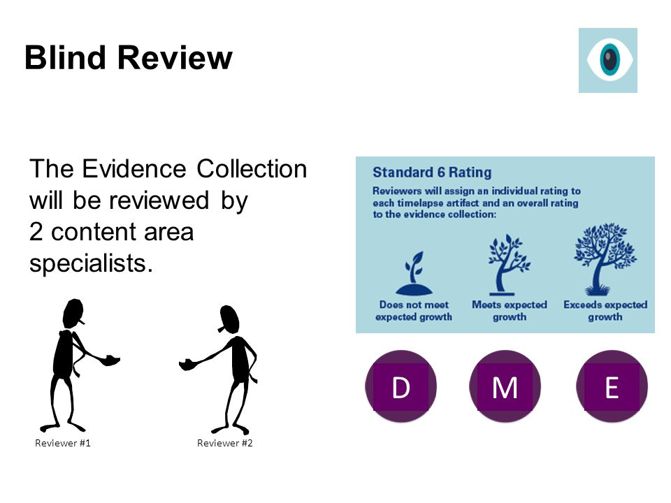 The Evidence Collection will be reviewed by 2 content area specialists. Reviewer #1 Reviewer #2 Blind Review ED M