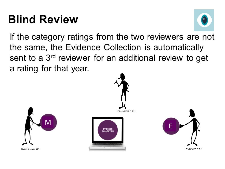 Reviewer #1 Reviewer #2 If the category ratings from the two reviewers are not the same, the Evidence Collection is automatically sent to a 3 rd revie