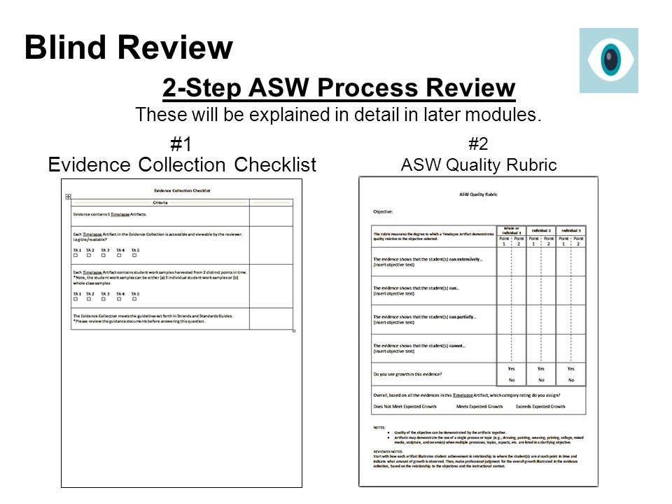 2-Step ASW Process Review These will be explained in detail in later modules. #1 Evidence Collection Checklist #2 ASW Quality Rubric Blind Review