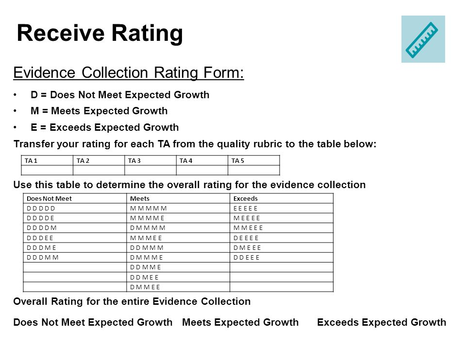 D = Does Not Meet Expected Growth M = Meets Expected Growth E = Exceeds Expected Growth Transfer your rating for each TA from the quality rubric to th