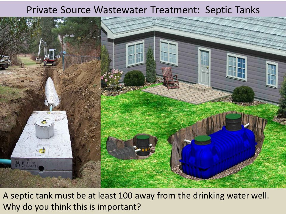 Private Source Wastewater Treatment: Septic Tanks A septic tank must be at least 100 away from the drinking water well. Why do you think this is impor