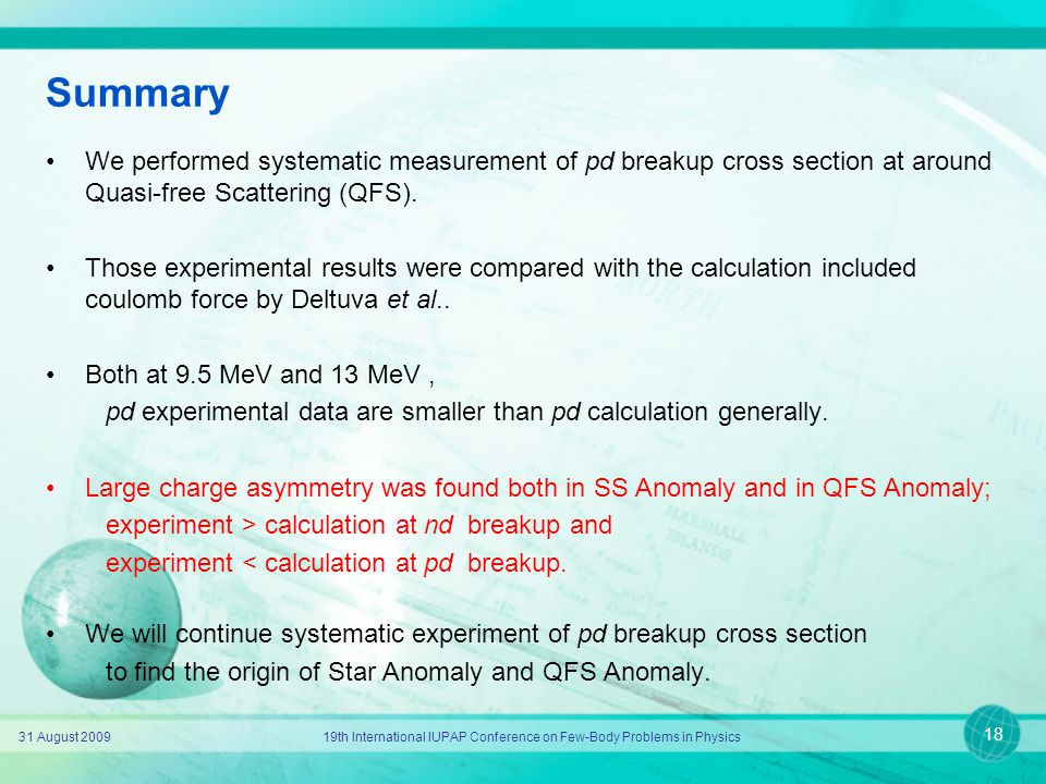 Summary We performed systematic measurement of pd breakup cross section at around Quasi-free Scattering (QFS). Those experimental results were compare