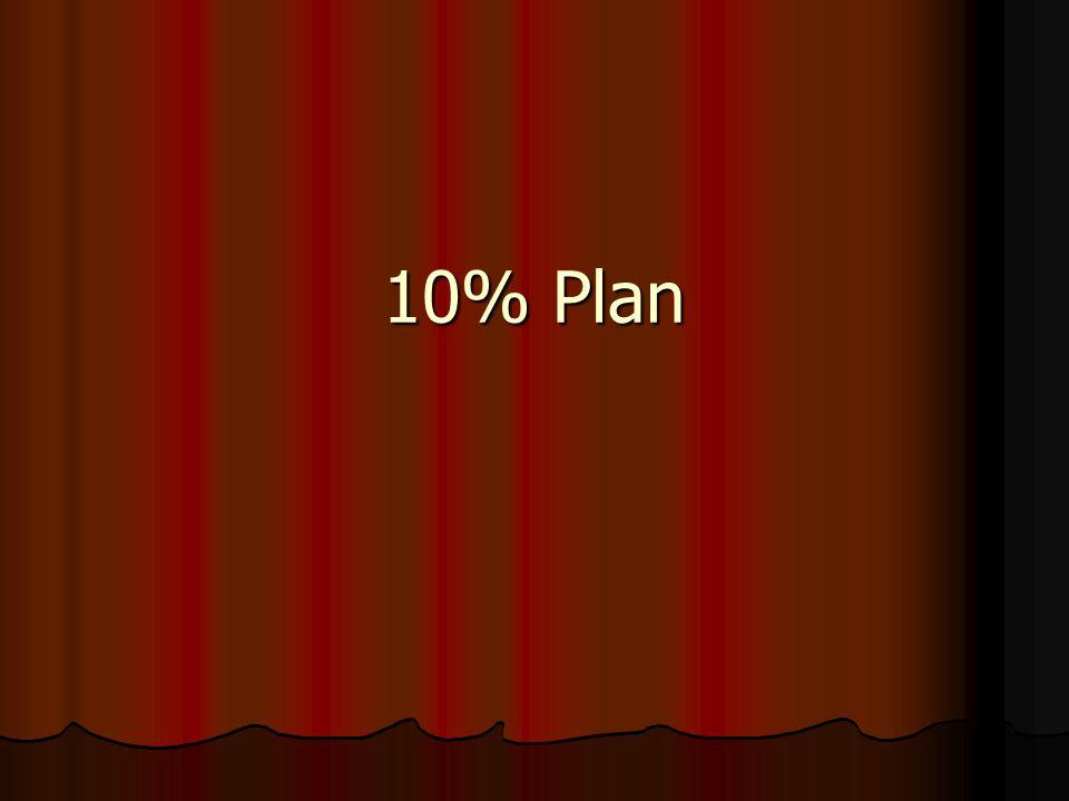 10% Plan