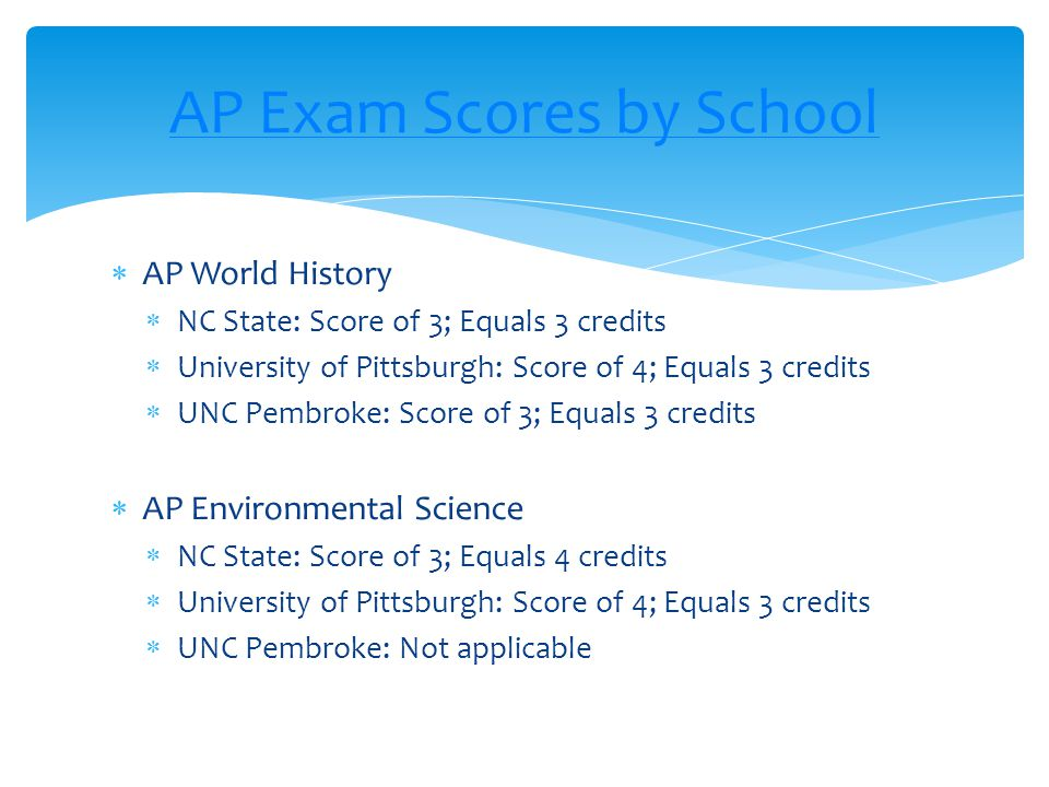  AP World History  NC State: Score of 3; Equals 3 credits  University of Pittsburgh: Score of 4; Equals 3 credits  UNC Pembroke: Score of 3; Equals 3 credits  AP Environmental Science  NC State: Score of 3; Equals 4 credits  University of Pittsburgh: Score of 4; Equals 3 credits  UNC Pembroke: Not applicable AP Exam Scores by School