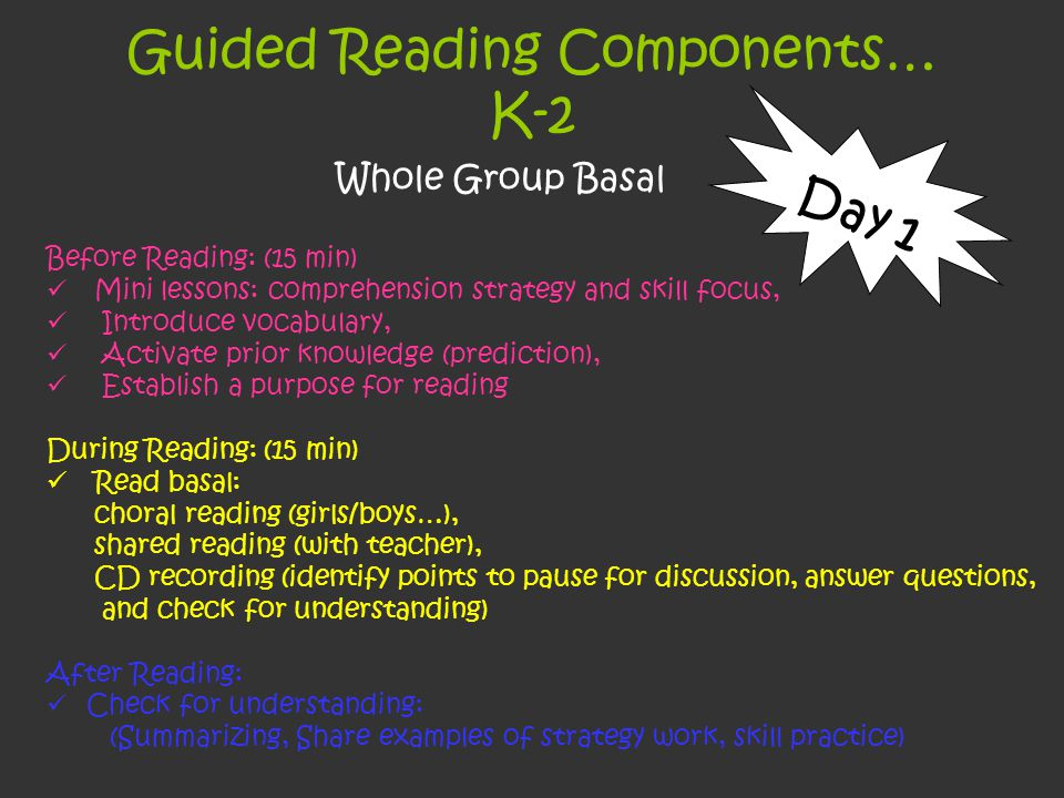 Guided Reading Components… K-2 Whole Group Basal Before Reading: (15 min) Mini lessons: comprehension strategy and skill focus, Introduce vocabulary, Activate prior knowledge (prediction), Establish a purpose for reading During Reading: (15 min) Read basal: choral reading (girls/boys…), shared reading (with teacher), CD recording (identify points to pause for discussion, answer questions, and check for understanding) After Reading: Check for understanding: (Summarizing, Share examples of strategy work, skill practice) Day 1