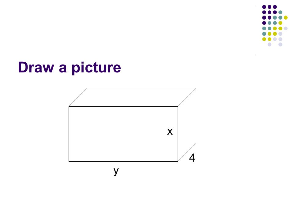Draw a picture 4 x y