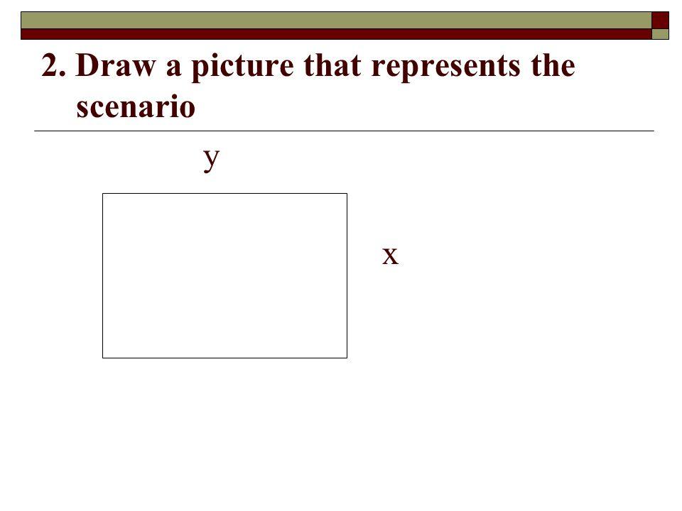 2. Draw a picture that represents the scenario y x