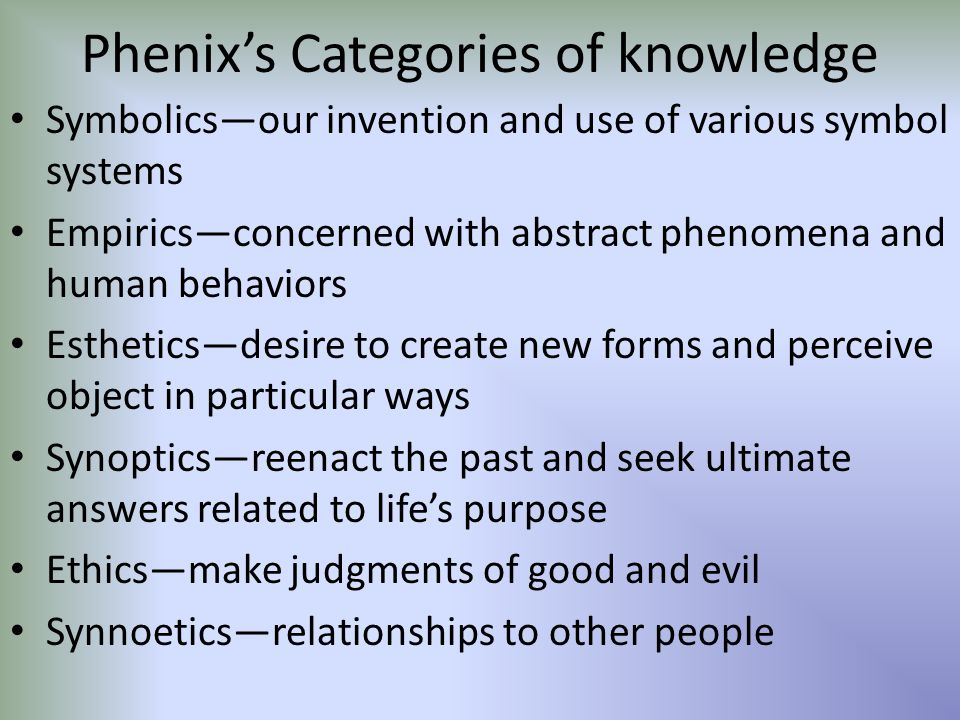 Phenix's Categories of knowledge Symbolics—our invention and use of various symbol systems Empirics—concerned with abstract phenomena and human behaviors Esthetics—desire to create new forms and perceive object in particular ways Synoptics—reenact the past and seek ultimate answers related to life's purpose Ethics—make judgments of good and evil Synnoetics—relationships to other people