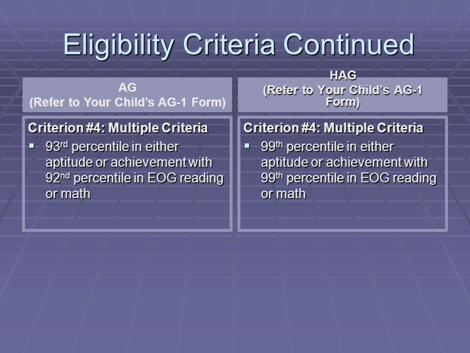 Eligibility Criteria Continued Eligibility Criteria Continued Criterion #4: Multiple Criteria  99 th percentile in either aptitude or achievement wit
